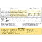 네츄럴코어 독 유기농 에코 4 오리고기 슬림다운 6kg 사진